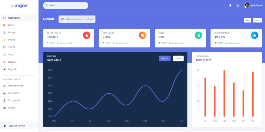 Bootstrap Template - Argon Dashboard.