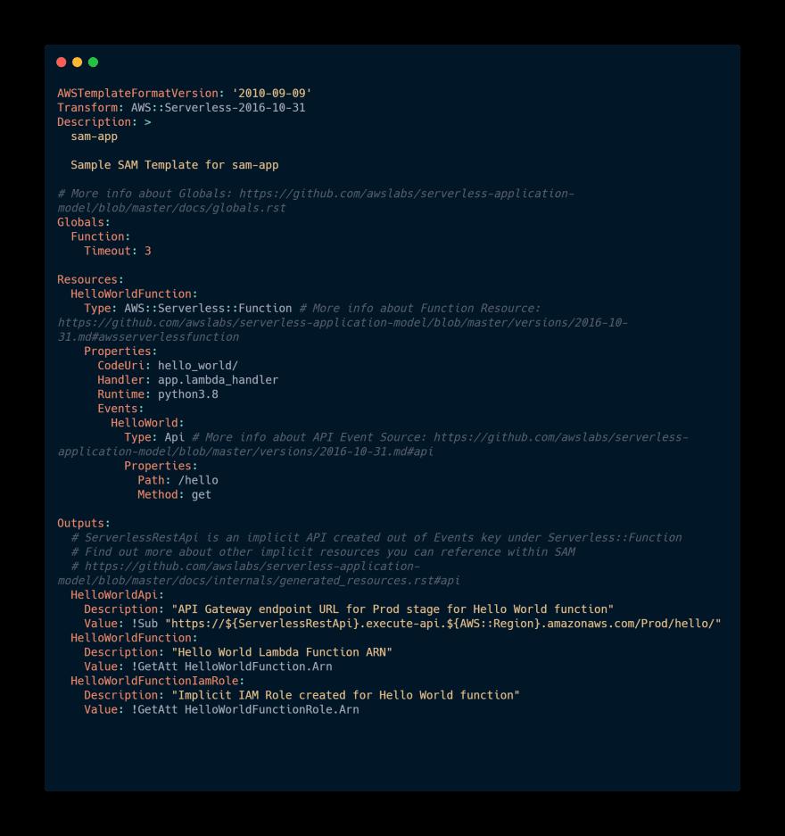 template.yaml SAM file