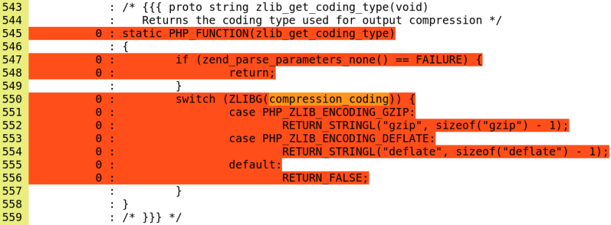 Code coverage report shows the `zlib_get_coding_type()` function as completely uncovered.