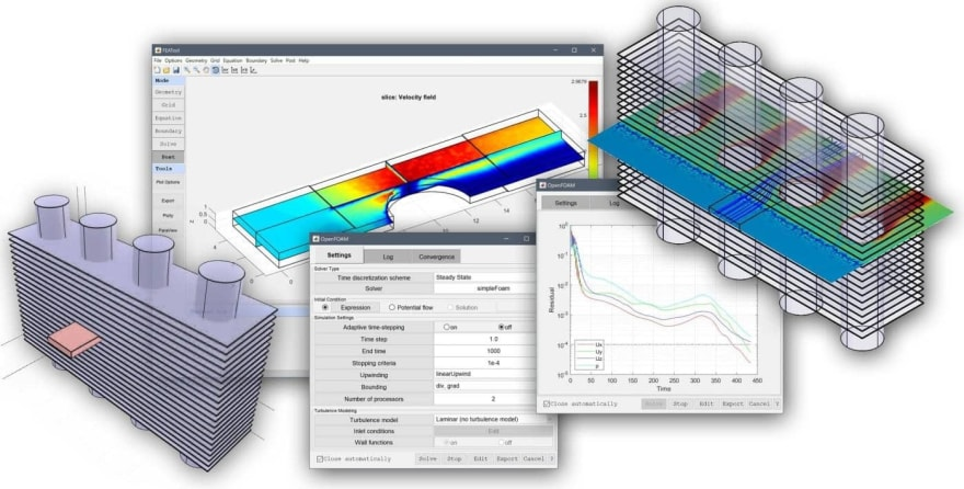 Coupled heat transfer simulation with both the OpenFOAM and FEATool Multiphysics solvers.
