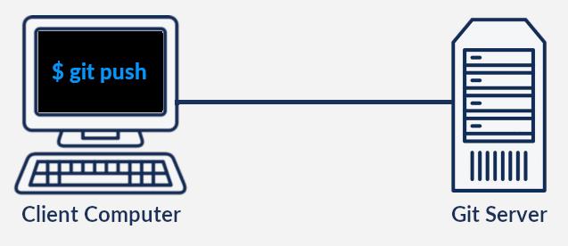 client-server.png