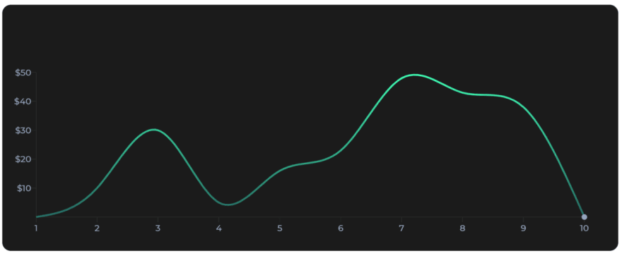 chart-v3