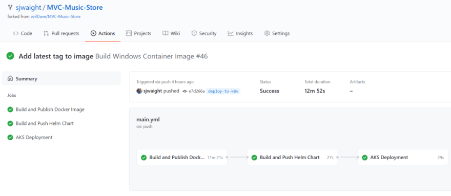 Screenshot of GitHub Action showing successful stages.