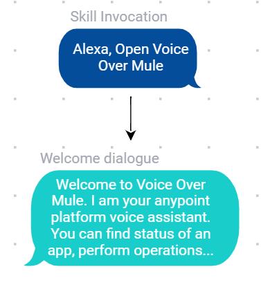 Find App Status Dialogue 1