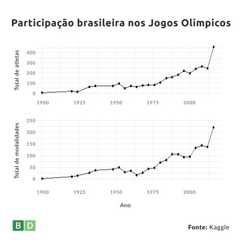 participação_br