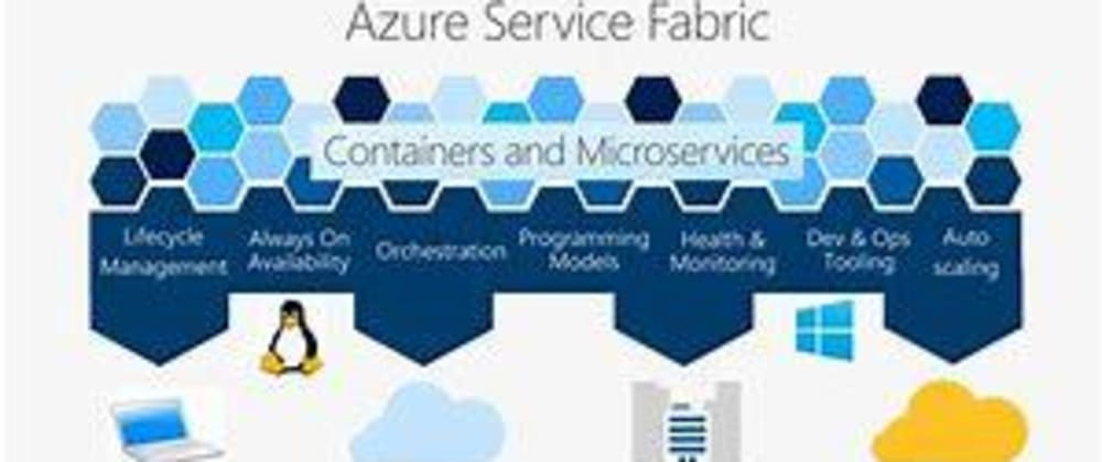 Cover image for The case for Azure Service Fabric.