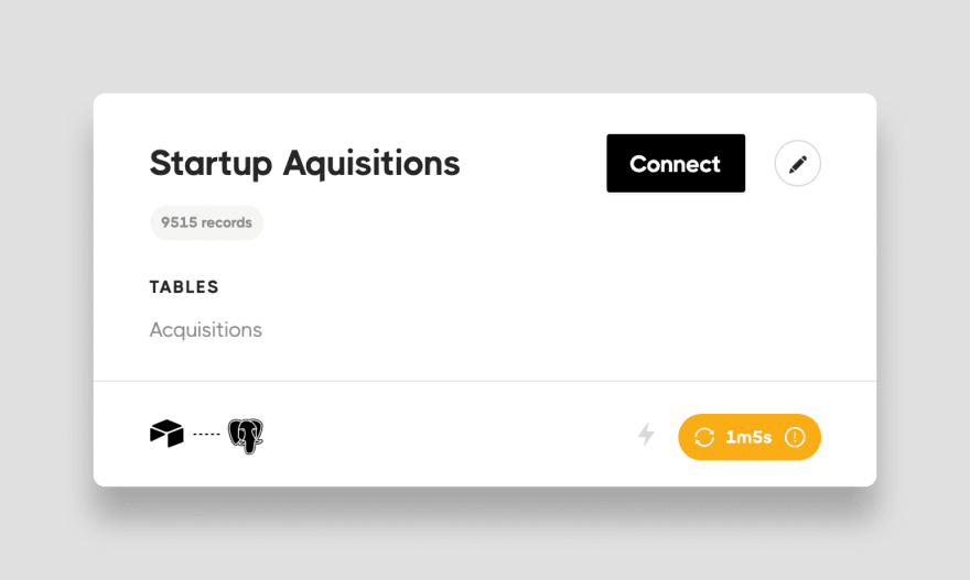 Startup Acquisitions SyncInc