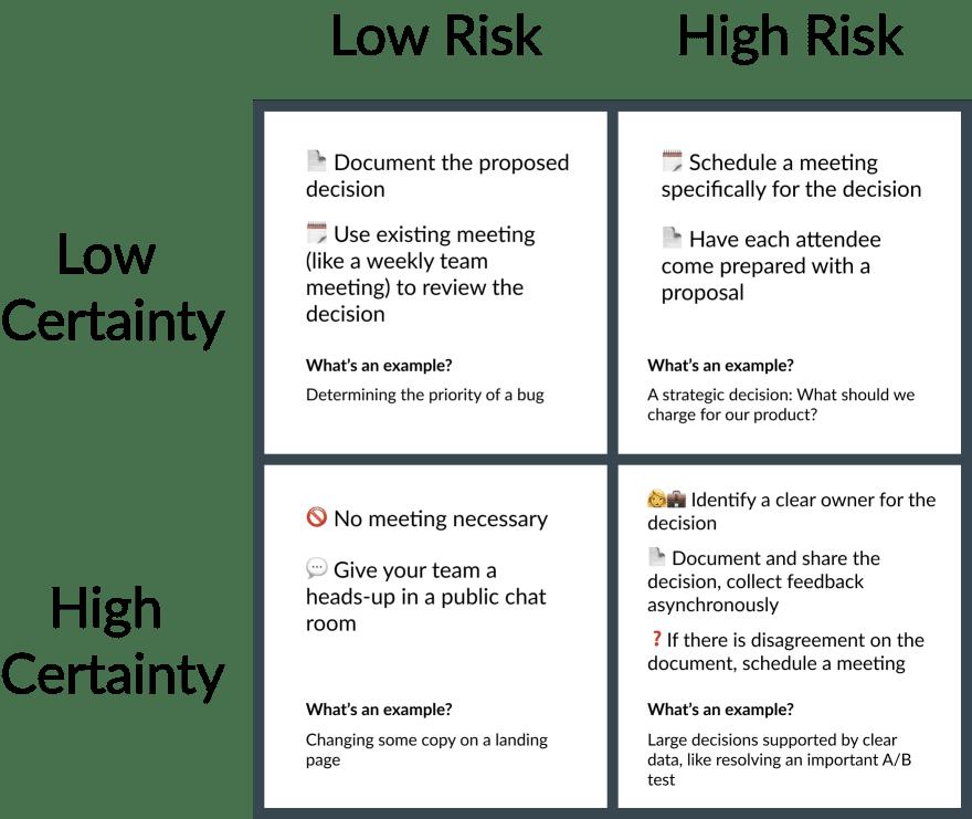 matrix-of-decision-criteria