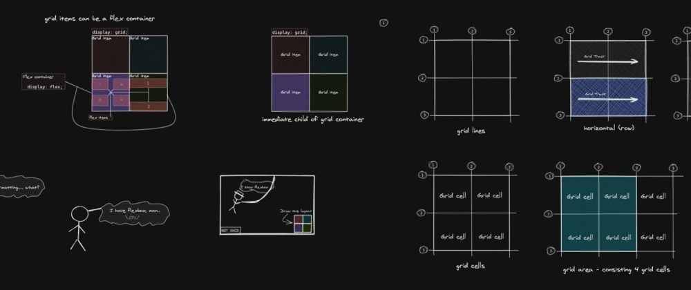 Cover image for CSS Grid Introduction and Terminologies