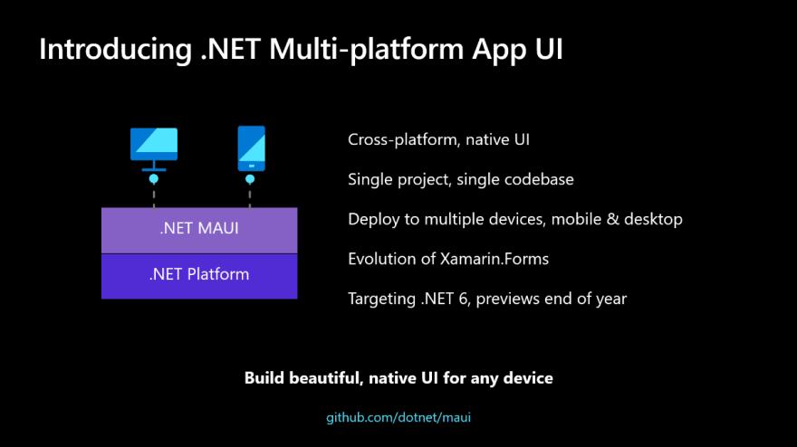 Introducing .NET Multi-platform App UI