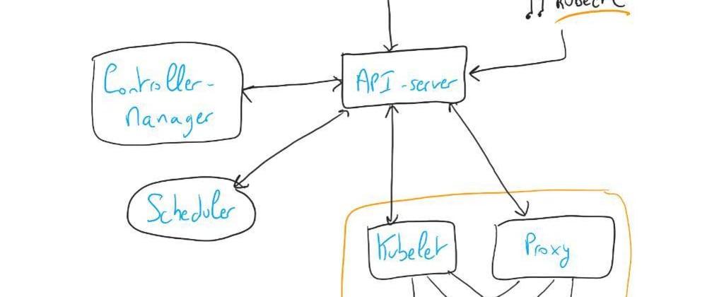 Cover image for Understanding Kubernetes: part 9 – components : etcd, kubelet, scheduler...