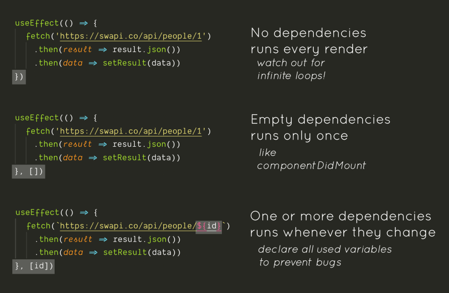 useEffect dependencies