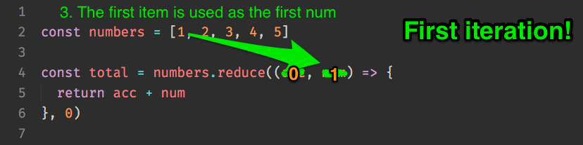 currentValue is the first item in the array
