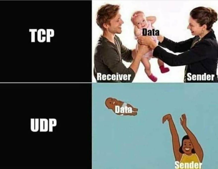 UDP and TCP meme