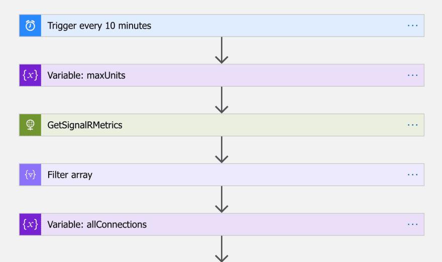 logic apps screenshot