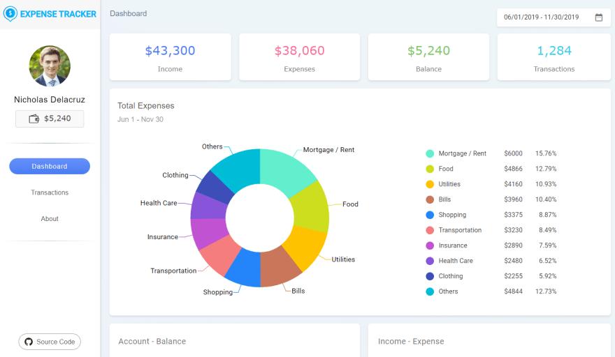 Expense Tracker - Blazor WebAssembly