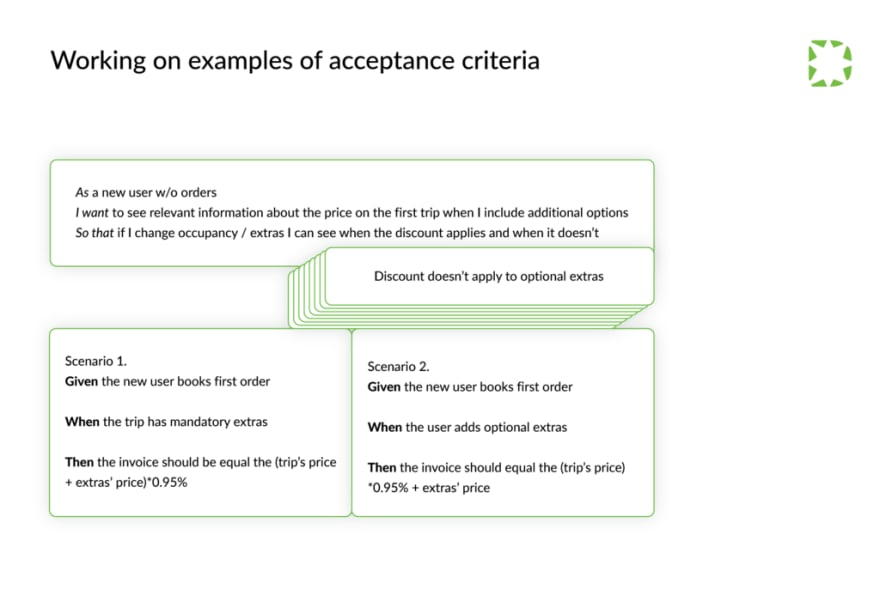 qa-development-working-on-examples-of-acceptance-criteria