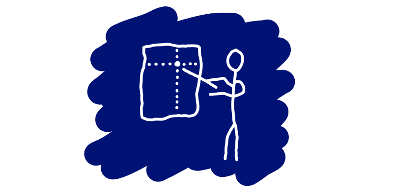 A stick figure that points to specific coordinates on a board.