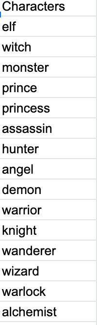 List of fantasy characters on a spreadsheet