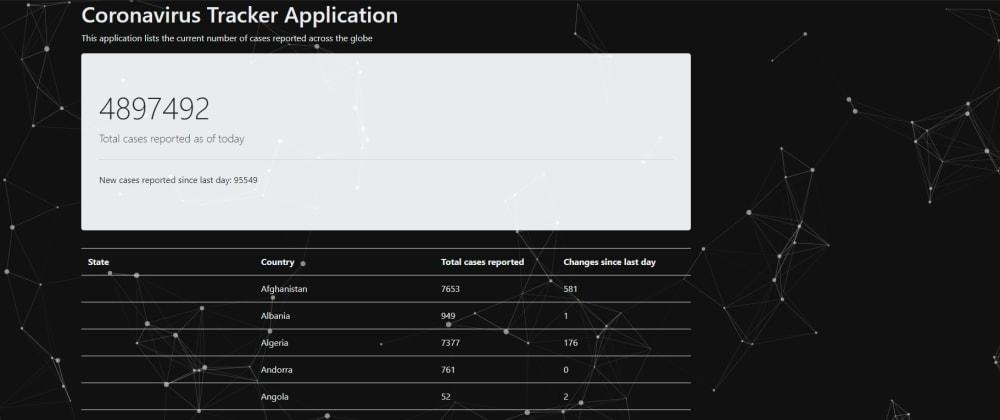 Cover image for Corona Virus Tracker Application