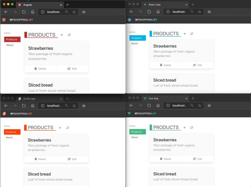 GitHub Action