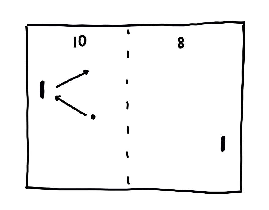 Pong Sketch