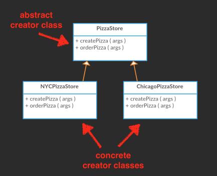 Design Patterns: Factory Pattern, Part 1 - DEV Community 👩 💻👨 💻