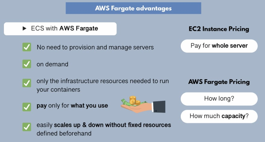 AWS Fargate advantages