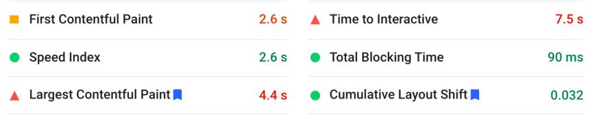 Common Performance Metrics
