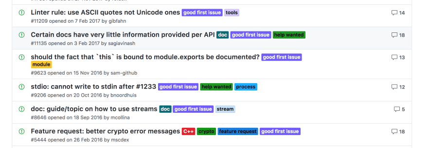 Github good first issue