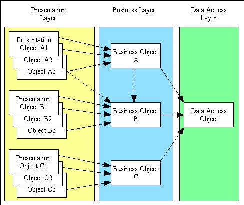 Bulletproof node js project architecture 🛡️ - DEV