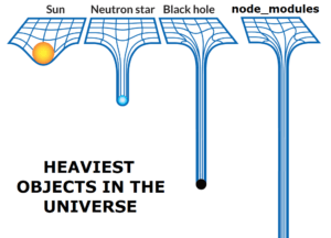 node_modules is the heaviest object in the universe