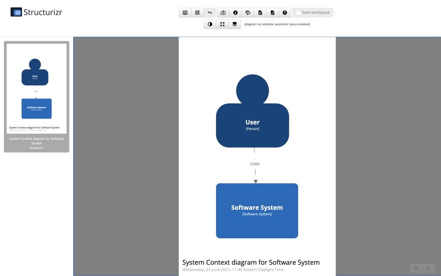 Structurizr Lite - diagram