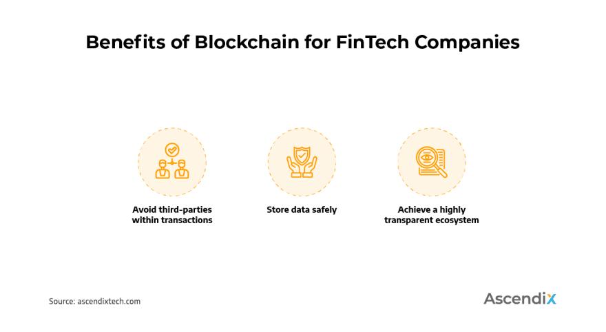 Benefits of Blockchain for FinTech Companies