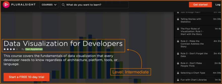 Data Visualization for Developers