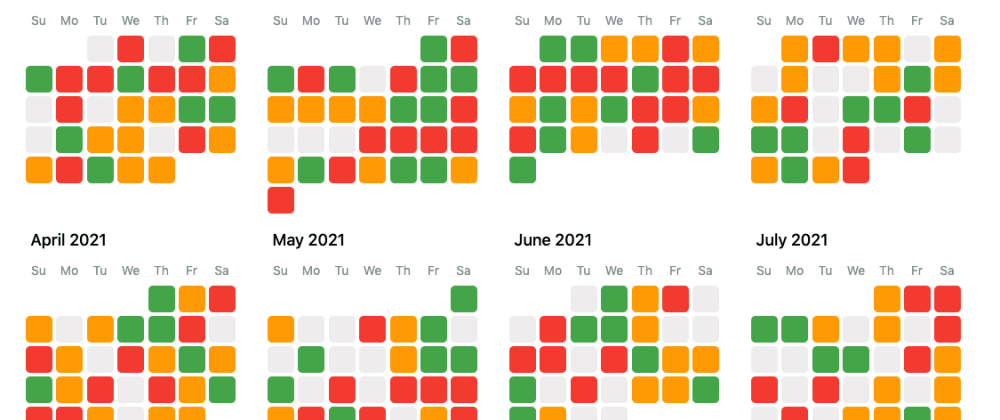 Cover image for Calendar Heatmap using React on JSitor