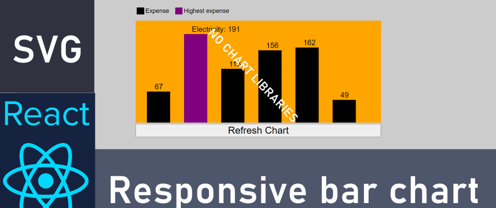 Cover image for A basic responsive bar chart in reactjs can be hand coded easily.