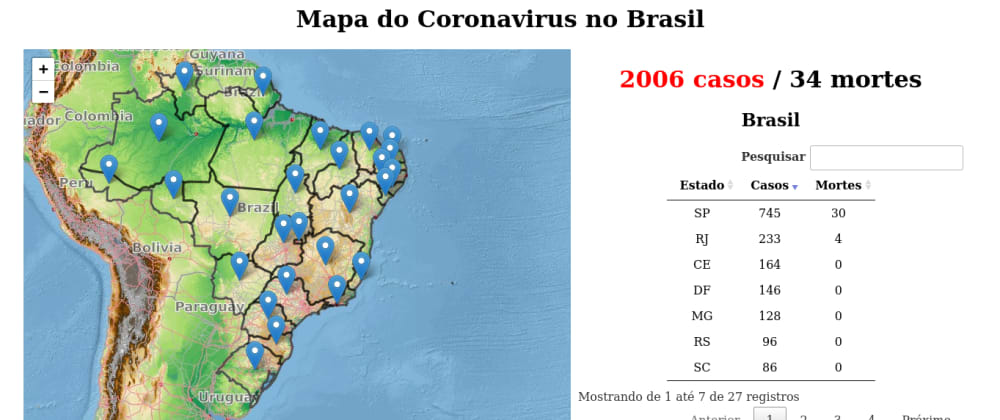 Cover image for Mapa do COVID-19 no Brasil