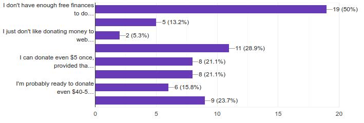 donations survey