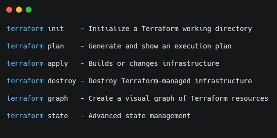 Basic Terraform Commands