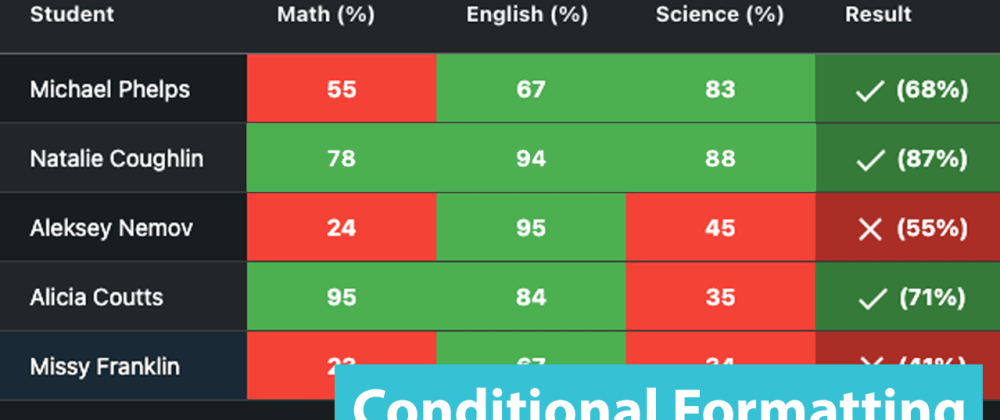 Cover image for Conditional Formatting for Cells in AG Grid