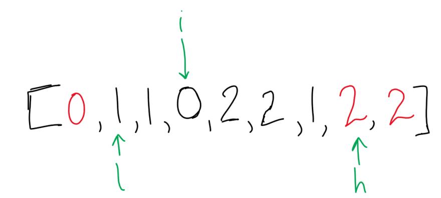 increment past arr[1], arr[2]