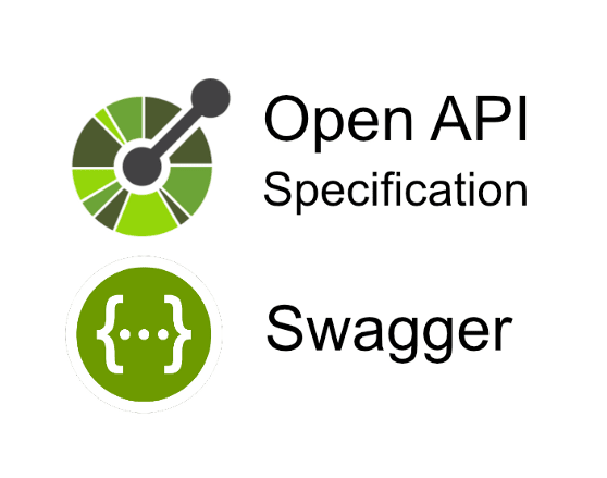 OpenAPI-Swagger-spec