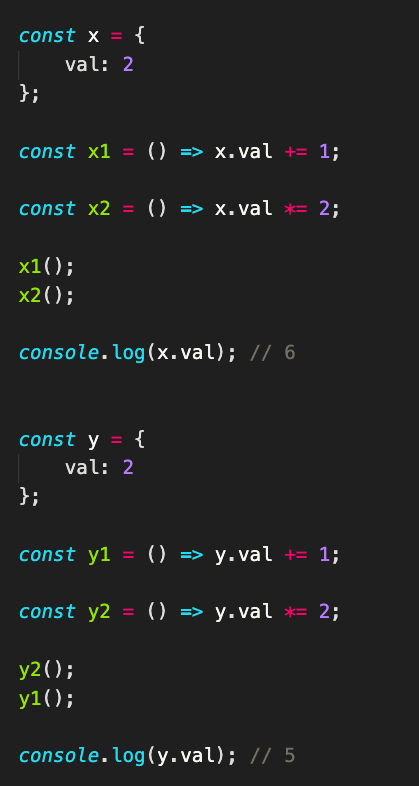 Two functions with the same values and operations result in two different outputs when executed in a different order