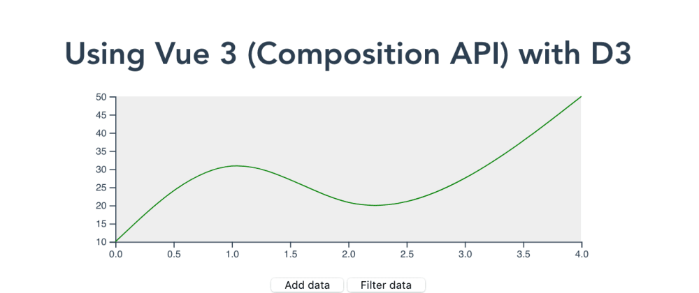Cover image for Using Vue 3's Composition API with D3
