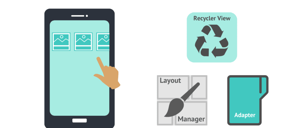 Cover image for How to make a horizontal layout list with Recyclerview
