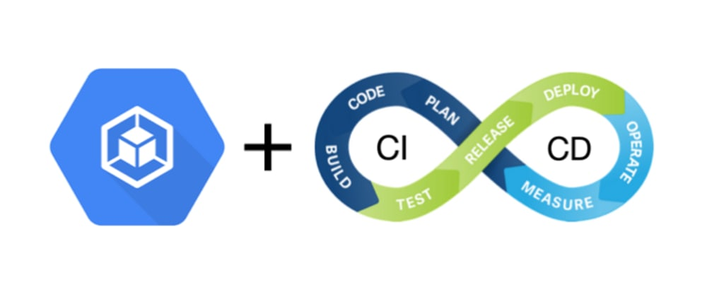 Cover image for CI/CD with Google Cloud Build