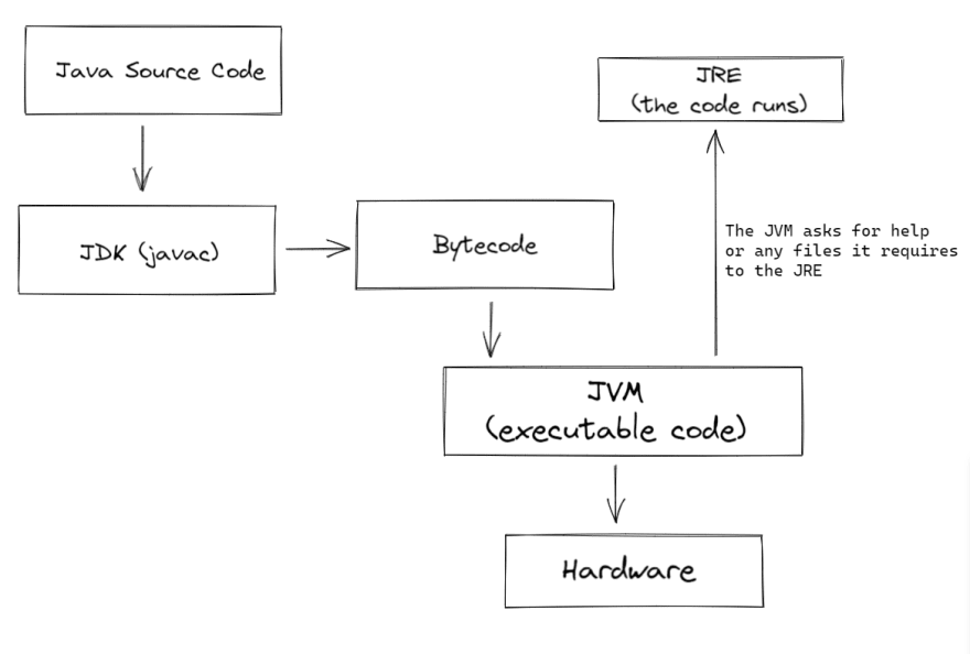 Summary of working architecture.PNG