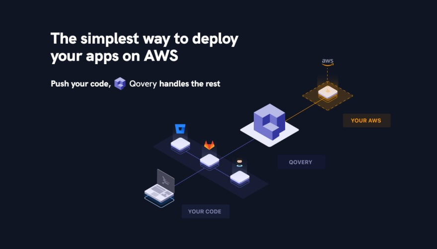Deploy your app to your AWS account with Qovery