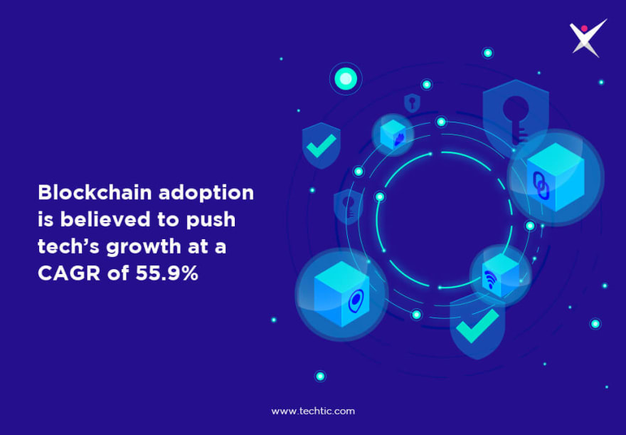 Statistics of Blockchain Technology Powered Solutions